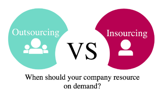 Outsourcing And Insourcing : Outsourcing accounts and finance archives broadwing